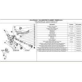 Formula Bremshebel Kit CURA/CURA E/CURA 4 Alu links rechts glänzend schwarz